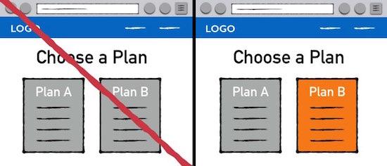 Добавление визуального контраста в ваш целевой план