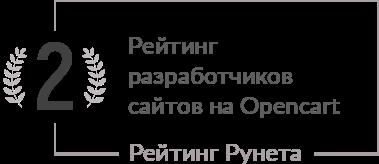 Рейтинг разработчиков сайтов на Opencart
