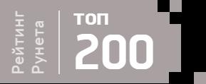 Рейтинг ведущих веб-студий Санкт-Петербурга