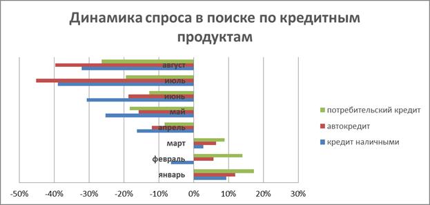 dinamika_kreditnih_p.png