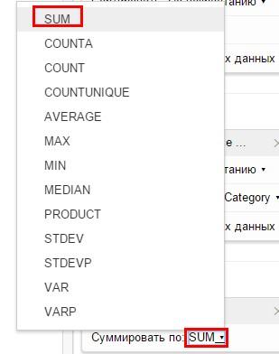 Для полей, добавленных в область значений в Google таблицах, вы можете изменять агрегирующую функцию