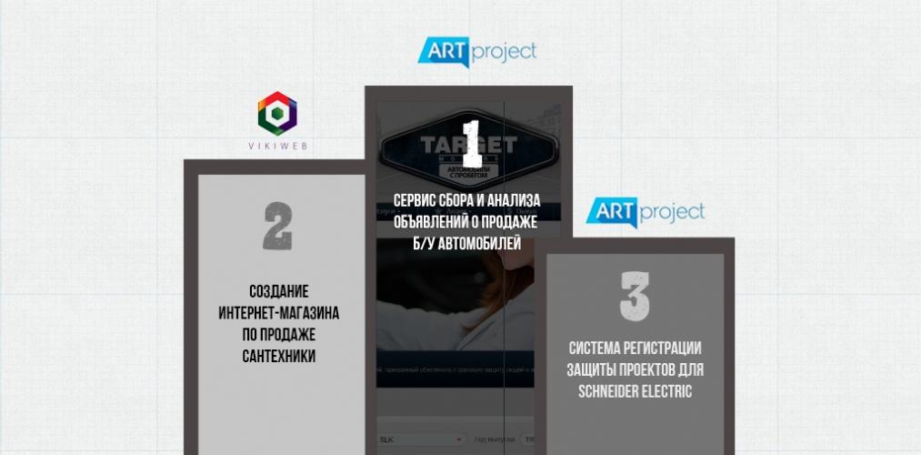 7a316070c9ce Лучшие технологические кейсы по разработке сайтов в июне по мнению Степана  Овчинникова (ИНТЕРВОЛГА)