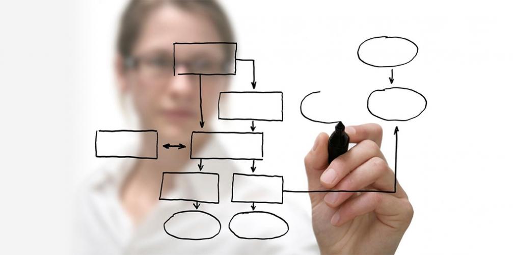 эффективность предложенных мероприятий в дипломе