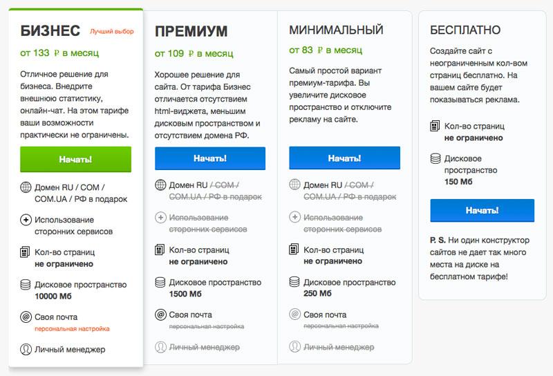 Создания сайта с доменом com яндекс правила размещения ссылок