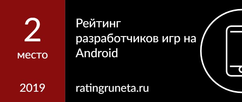 Рейтинг разработчиков игр на Android
