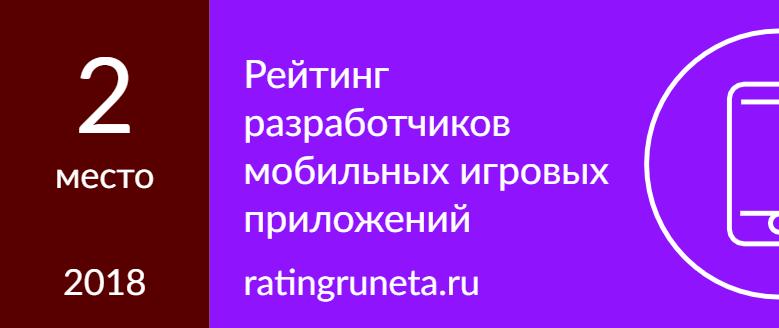 Рейтинг разработчиков мобильных игровых приложений
