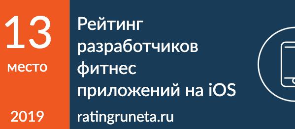 Рейтинг разработчиков фитнес приложений на iOS