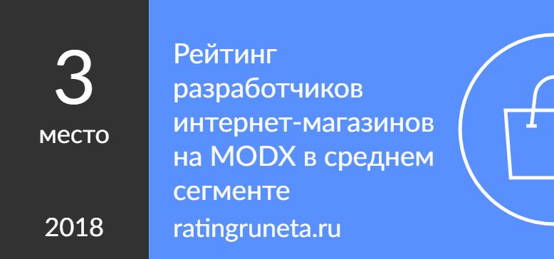 Рейтинг разработчиков интернет-магазинов на MODX в среднем сегменте