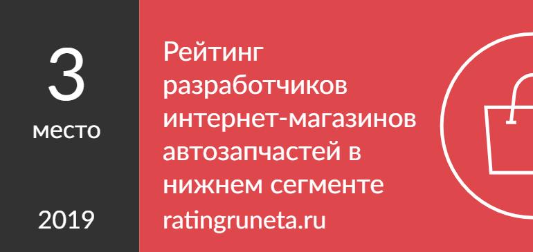 Рейтинг разработчиков интернет-магазинов / Автозапчасти