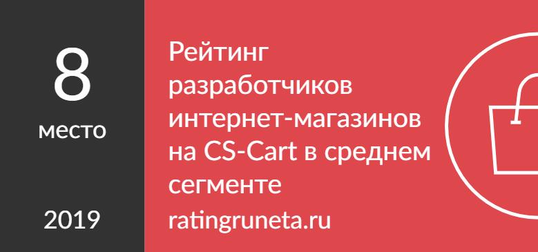 Рейтинг разработчиков интернет-магазинов на CS-Cart в среднем сегменте