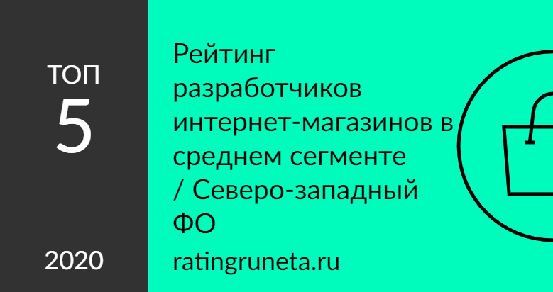 Рейтинг разработчиков интернет-магазинов в среднем сегменте / Северо-западный ФО