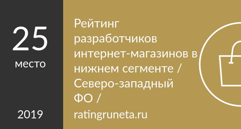 Рейтинг разработчиков интернет-магазинов в нижнем сегменте / Северо-западный ФО /