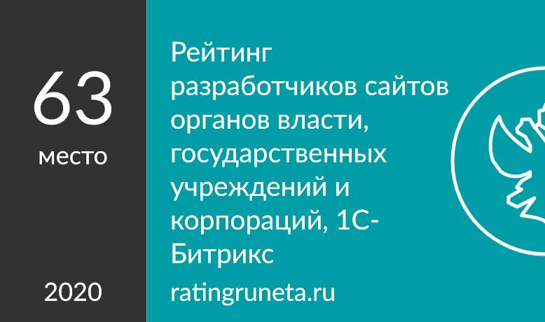 Рейтинг разработчиков сайтов органов власти, государственных учреждений и корпораций, 1С-Битрикс