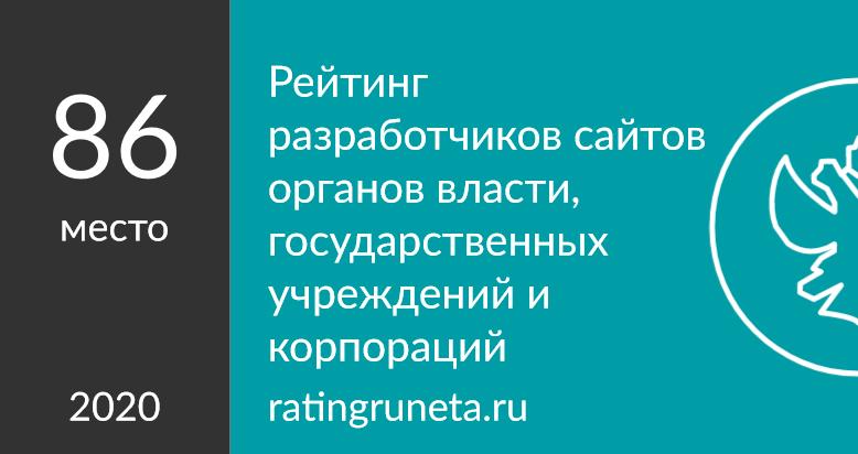 Рейтинг разработчиков сайтов органов власти, государственных учреждений и корпораций