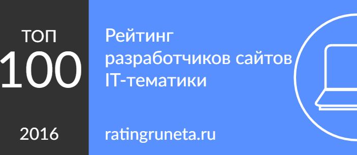 Рейтинг разработчиков сайтов IT-тематики