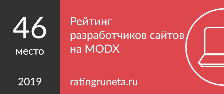 Рейтинг разработчиков сайтов на MODX