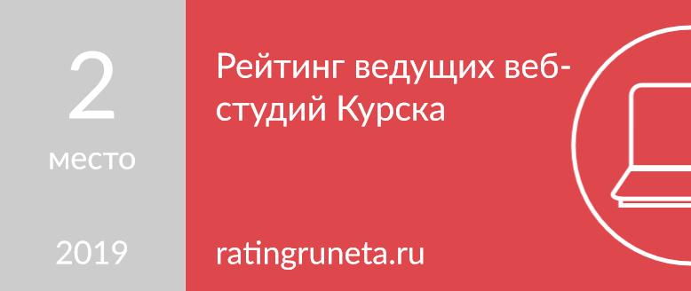 Рейтинг ведущих веб-студий Курска