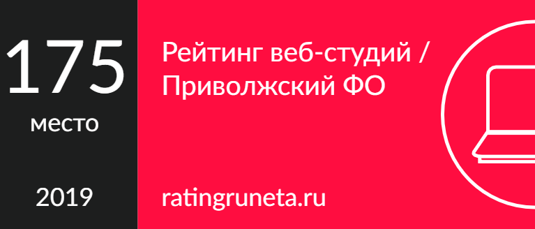 Рейтинг веб-студий / Приволжский ФО