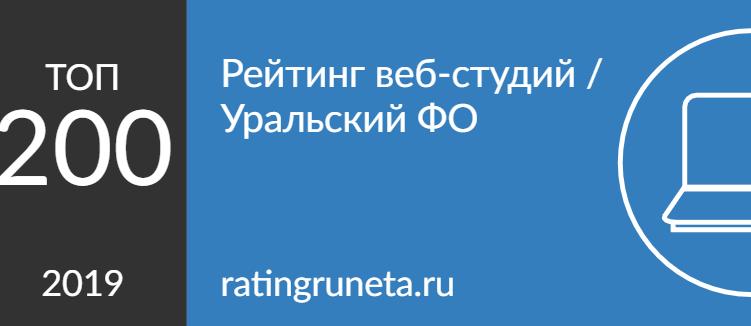 Рейтинг разработчиков УФО