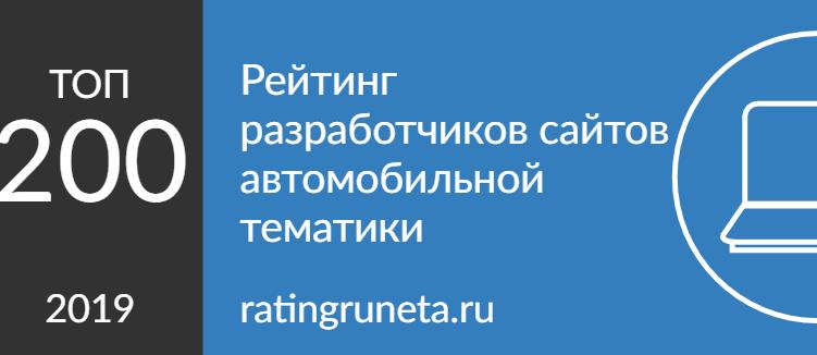Рейтинг разработчиков сайтов автомобильной тематики