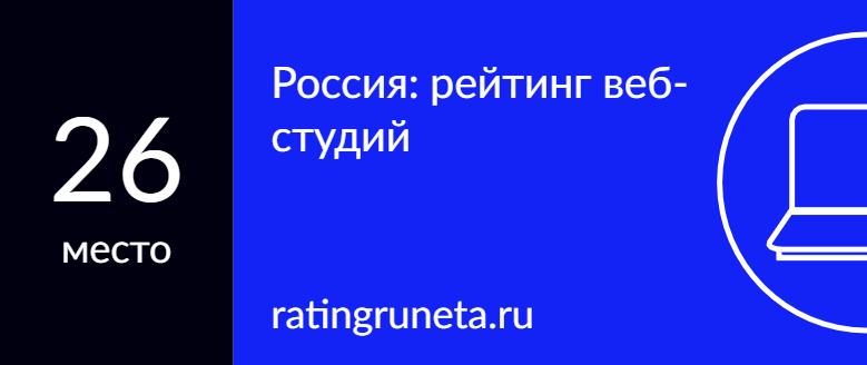 Россия: рейтинг веб-студий
