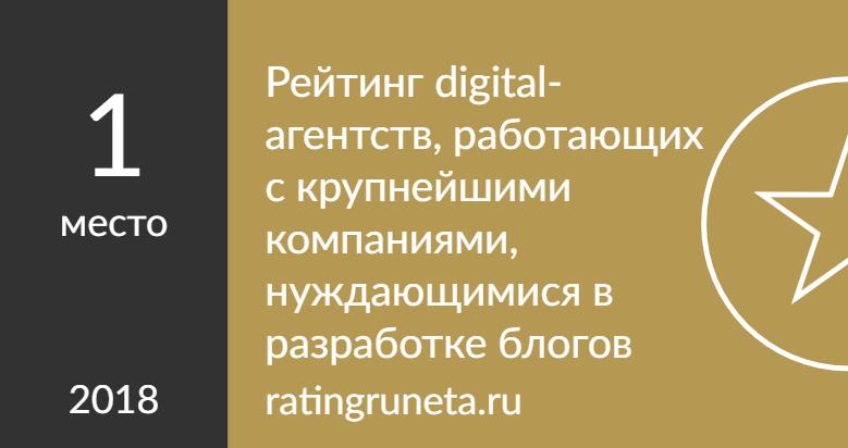 Рейтинг digital-агентств, работающих с крупнейшими компаниями, нуждающимися в разработке блогов