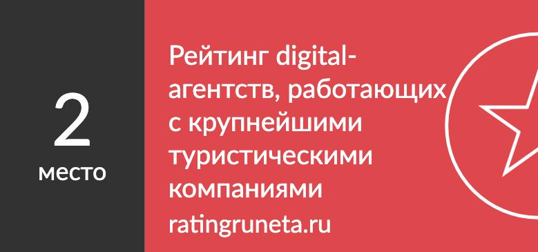 Рейтинг digital-агентств, работающих с крупнейшими туристическими компаниями
