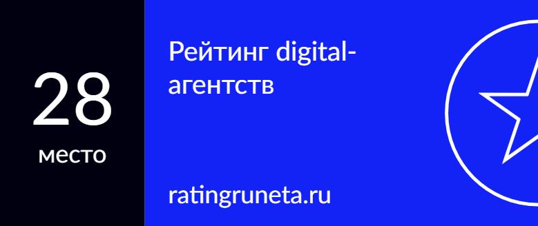 Рейтинг digital-агентств