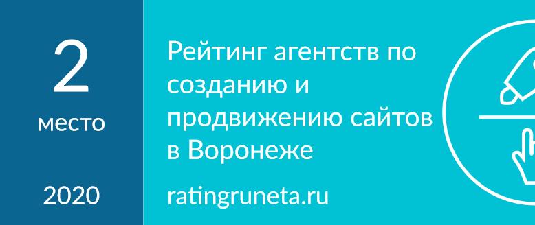 Рейтинг агентств по созданию и продвижению сайтов в Воронеже