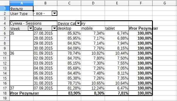 Финальная сводная таблица