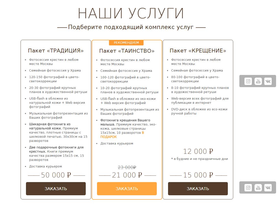 Пакет услуг на создание сайта создание мобильную версию сайта