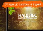 Правительство Москвоской области