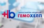 Сайт, личный кабинет и сервисы для диагностической лаборатории